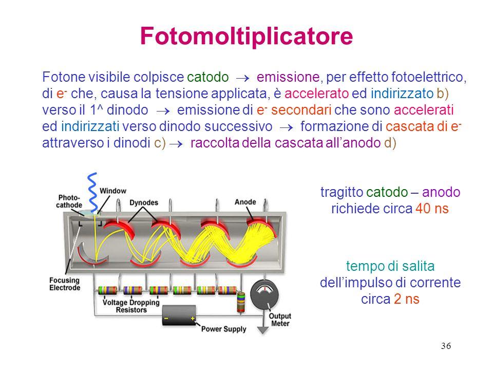 36 Fotomoltiplicatore Fotone visibile colpisce catodo emissione, per effetto fotoelettrico, di e - che, causa la tensione applicata, è accelerato ed i