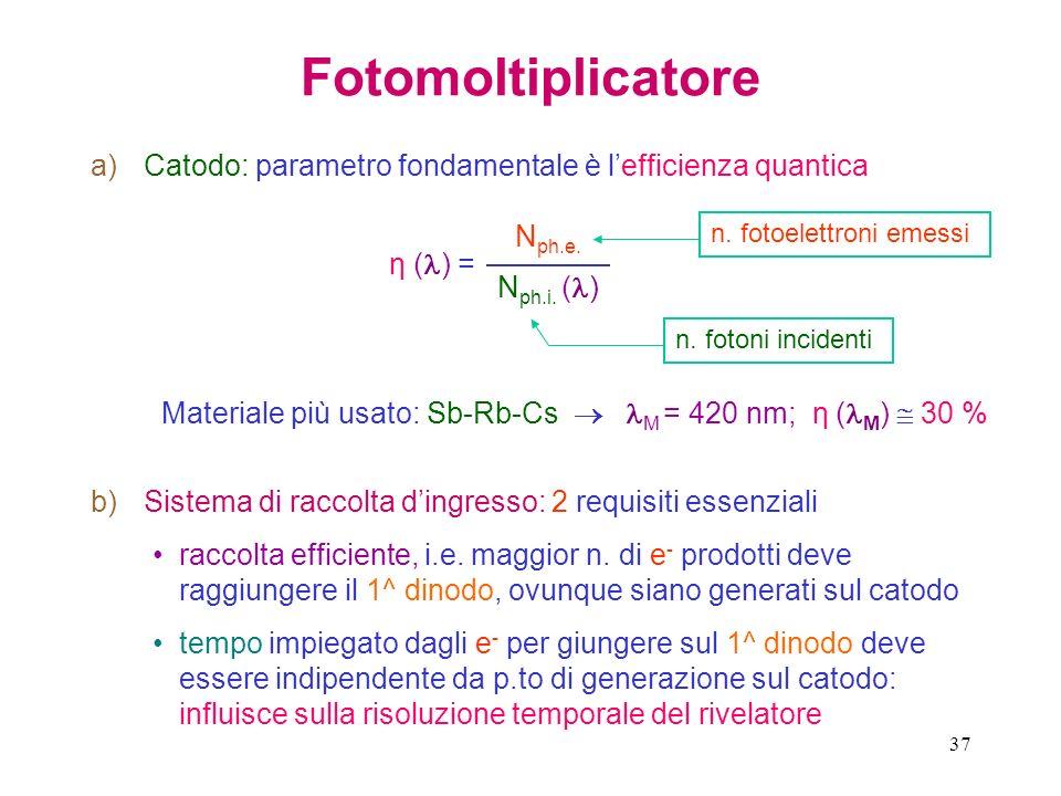 37 Fotomoltiplicatore a)Catodo: parametro fondamentale è lefficienza quantica η ( ) = N ph.e. N ph.i. ( ) n. fotoelettroni emessin. fotoni incidenti M