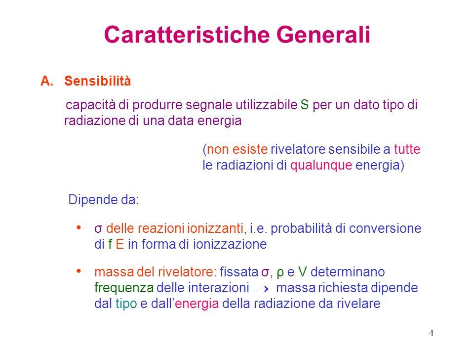 4 Caratteristiche Generali A.Sensibilità capacità di produrre segnale utilizzabile S per un dato tipo di radiazione di una data energia (non esiste ri