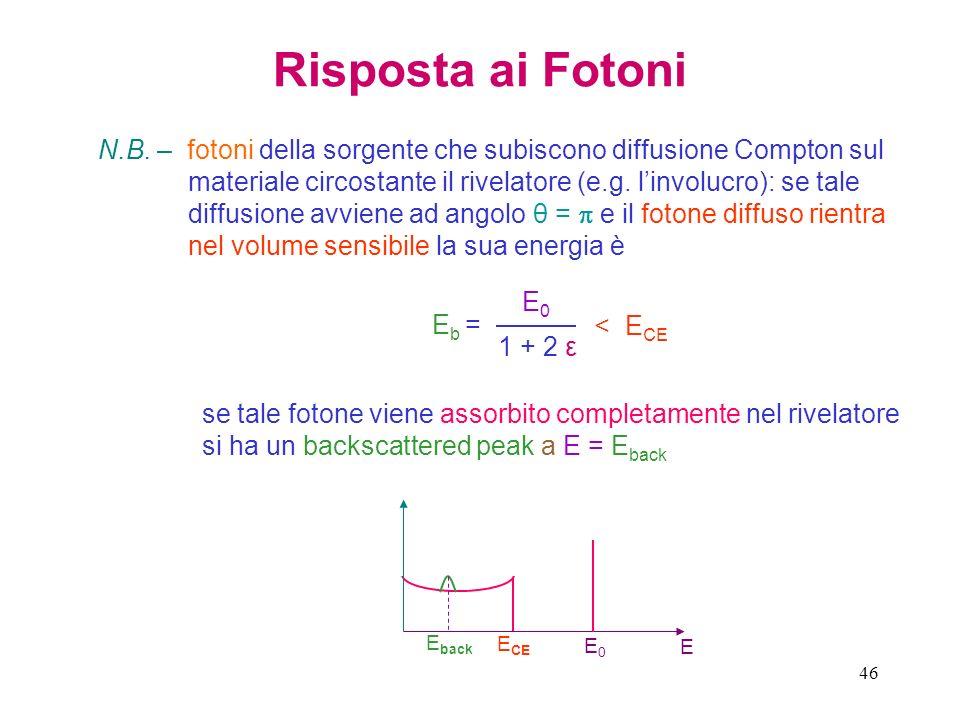 46 Risposta ai Fotoni N.B. – fotoni della sorgente che subiscono diffusione Compton sul materiale circostante il rivelatore (e.g. linvolucro): se tale