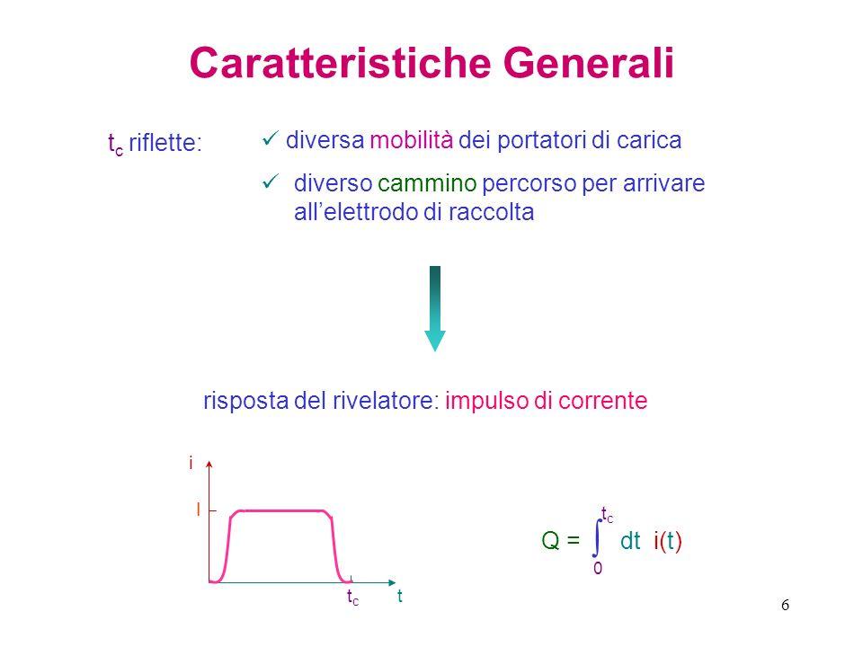 6 Caratteristiche Generali t c riflette: diversa mobilità dei portatori di carica diverso cammino percorso per arrivare allelettrodo di raccolta rispo
