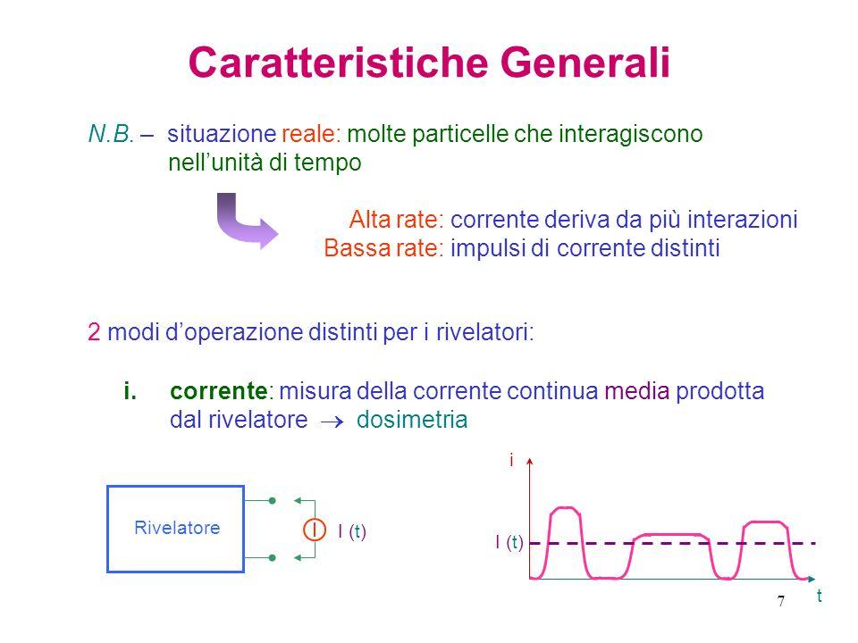 8 Caratteristiche Generali t - T t dt i(t) I (t) = 1 T T = tempo di risposta del circuito di misura T ~ 1 s misuro corrente media I ~I ~ r ¯ Q ¯ ii.impulso: registrazione di singolo impulso dal rivelatore = R C (costante di tempo) rate media carica media per interazione Rivelatore CR V (t)
