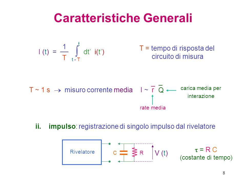 19 ii.intrinseca NRNR NiNi i = Caratteristiche Generali n.