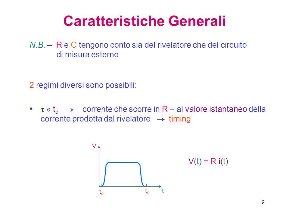 9 Caratteristiche Generali N.B. – R e C tengono conto sia del rivelatore che del circuito di misura esterno « t c corrente che scorre in R = al valore