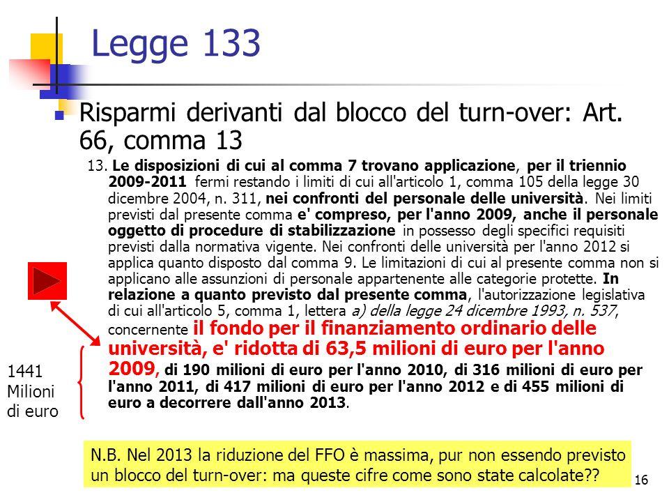 16 Legge 133 Risparmi derivanti dal blocco del turn-over: Art.