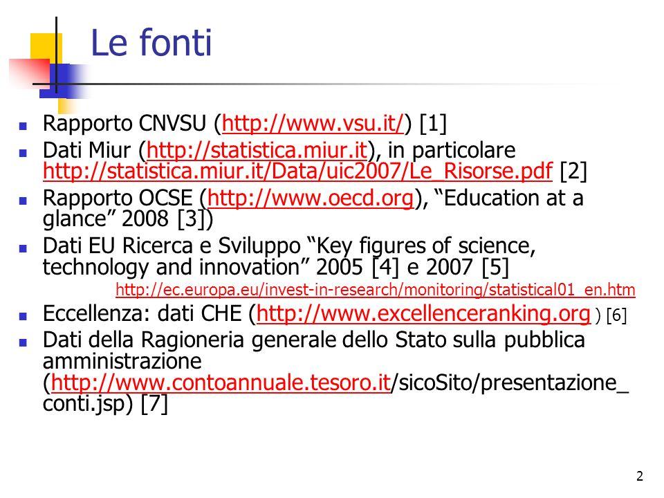 2 Le fonti Rapporto CNVSU (http://www.vsu.it/) [1]http://www.vsu.it/ Dati Miur (http://statistica.miur.it), in particolare http://statistica.miur.it/Data/uic2007/Le_Risorse.pdf [2]http://statistica.miur.it http://statistica.miur.it/Data/uic2007/Le_Risorse.pdf Rapporto OCSE (http://www.oecd.org), Education at a glance 2008 [3])http://www.oecd.org Dati EU Ricerca e Sviluppo Key figures of science, technology and innovation 2005 [4] e 2007 [5] http://ec.europa.eu/invest-in-research/monitoring/statistical01_en.htm Eccellenza: dati CHE (http://www.excellenceranking.org ) [6]http://www.excellenceranking.org Dati della Ragioneria generale dello Stato sulla pubblica amministrazione (http://www.contoannuale.tesoro.it/sicoSito/presentazione_ conti.jsp) [7]http://www.contoannuale.tesoro.it