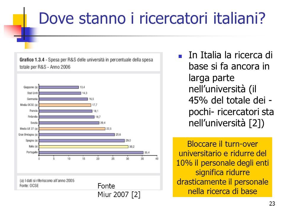 23 Dove stanno i ricercatori italiani.