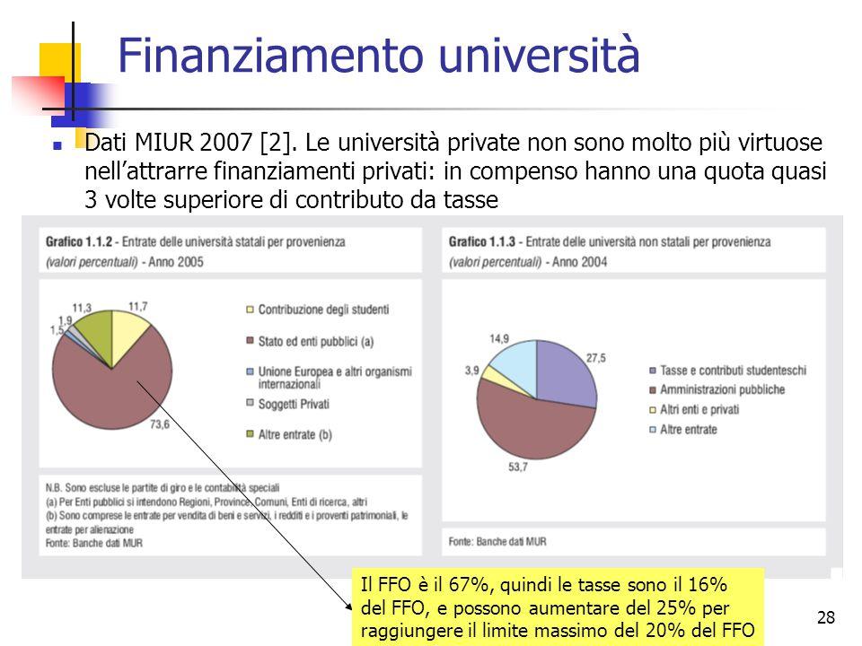 28 Finanziamento università Dati MIUR 2007 [2].