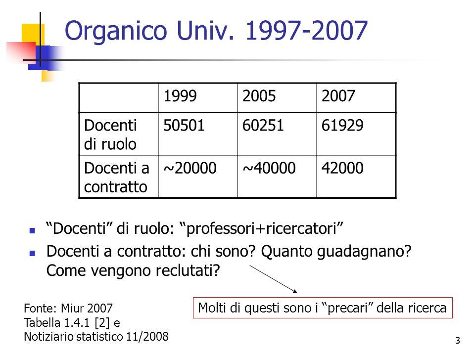 3 Organico Univ. 1997-2007 Docenti di ruolo: professori+ricercatori Docenti a contratto: chi sono.