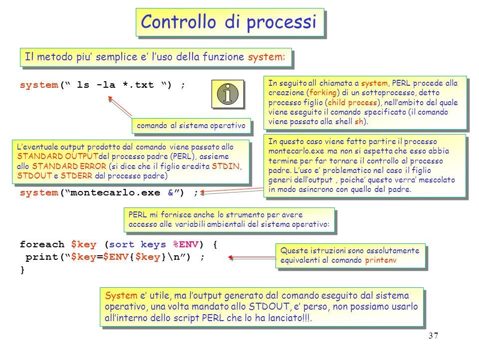 36 Controllo di processi E frequente la necessita di interagire con il sistema operativo dallinterno di un processo, sia per ricevere informazioni che