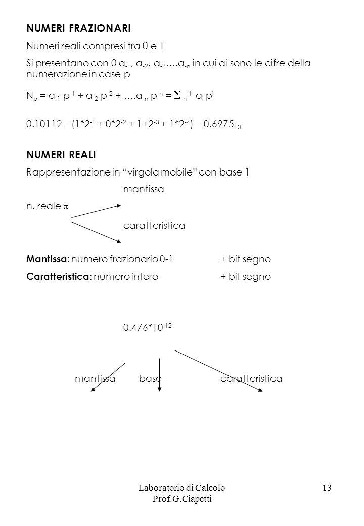 Laboratorio di Calcolo Prof.G.Ciapetti 13 NUMERI FRAZIONARI Numeri reali compresi fra 0 e 1 Si presentano con 0 a -1, a -2, a -3 ….a -n in cui ai sono