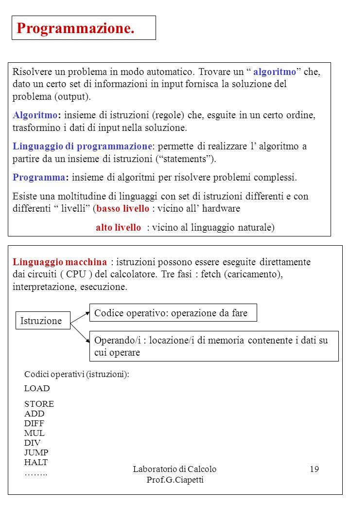 Laboratorio di Calcolo Prof.G.Ciapetti 19 Programmazione. Risolvere un problema in modo automatico. Trovare un algoritmo che, dato un certo set di inf