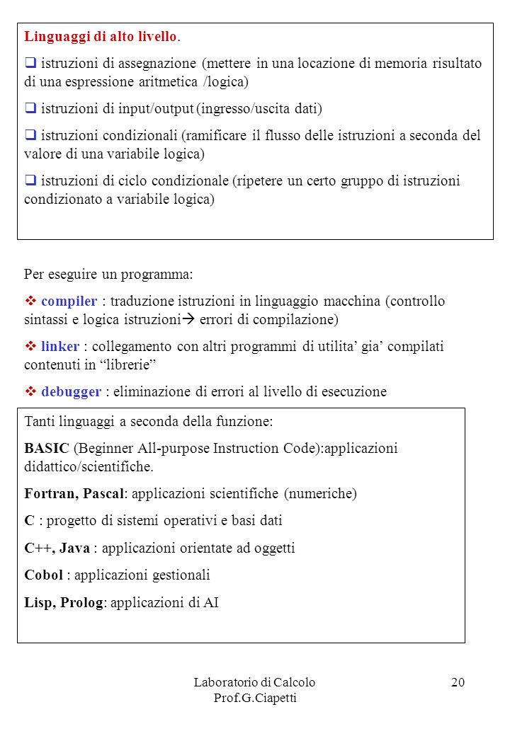 Laboratorio di Calcolo Prof.G.Ciapetti 20 Linguaggi di alto livello. istruzioni di assegnazione (mettere in una locazione di memoria risultato di una
