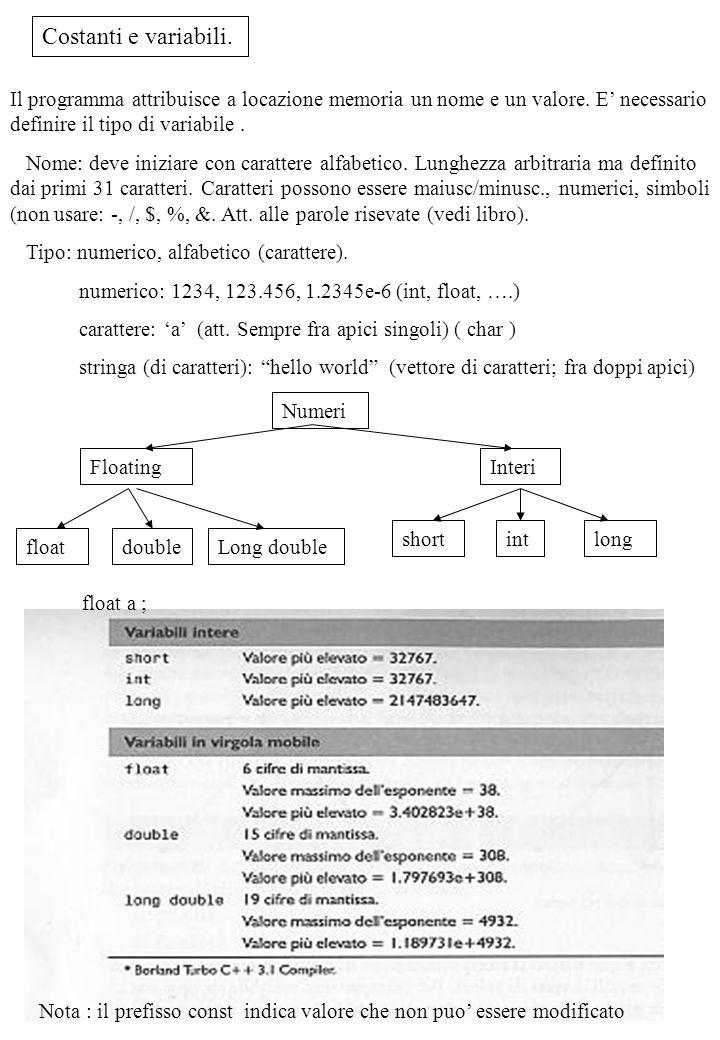 Laboratorio di Calcolo Prof.G.Ciapetti 26 Costanti e variabili. Il programma attribuisce a locazione memoria un nome e un valore. E necessario definir