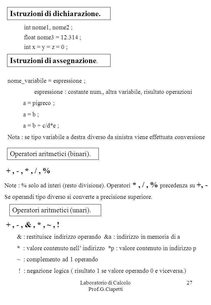 Laboratorio di Calcolo Prof.G.Ciapetti 27 Istruzioni di dichiarazione. int nome1, nome2 ; float nome3 = 12.314 ; int x = y = z = 0 ; Istruzioni di ass