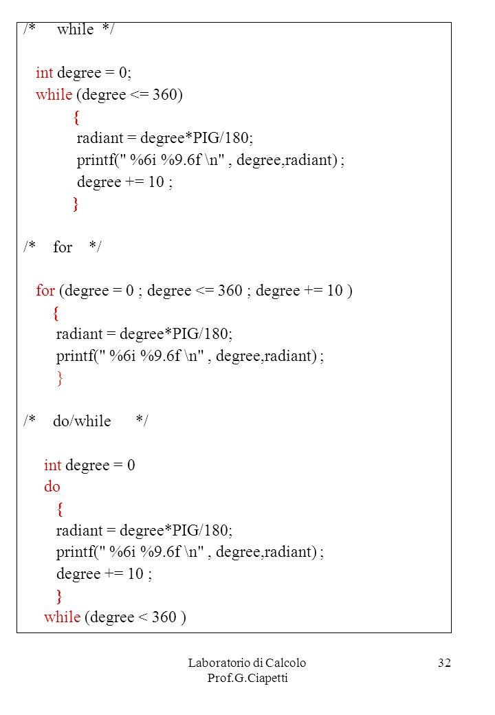 Laboratorio di Calcolo Prof.G.Ciapetti 32 /* while */ int degree = 0; while (degree <= 360) { radiant = degree*PIG/180; printf(