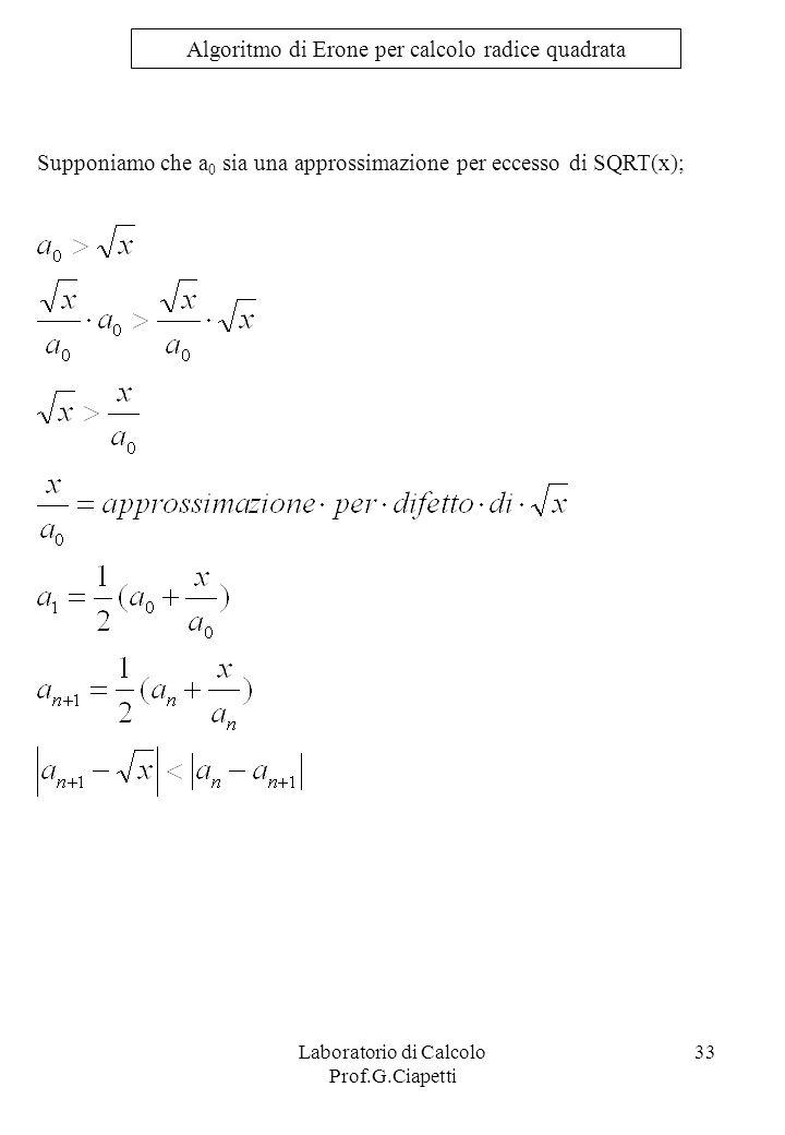 Laboratorio di Calcolo Prof.G.Ciapetti 33 Algoritmo di Erone per calcolo radice quadrata Supponiamo che a 0 sia una approssimazione per eccesso di SQR
