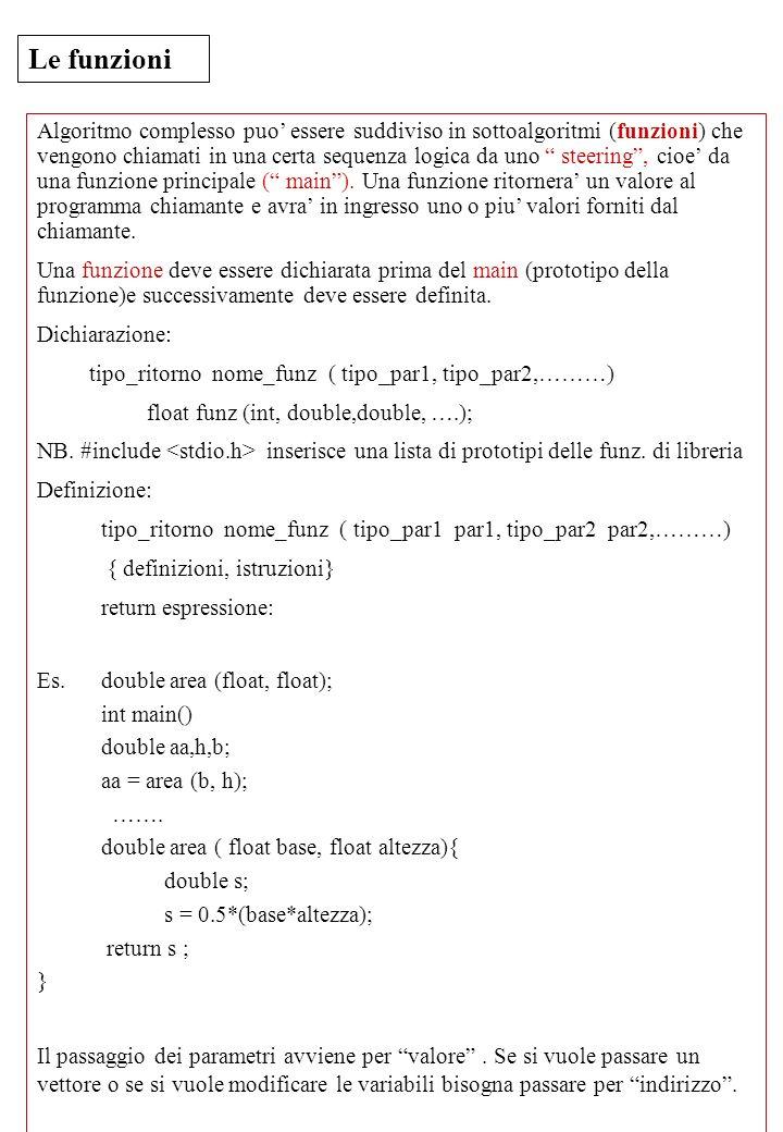 Laboratorio di Calcolo Prof.G.Ciapetti 37 Le funzioni Algoritmo complesso puo essere suddiviso in sottoalgoritmi (funzioni) che vengono chiamati in un