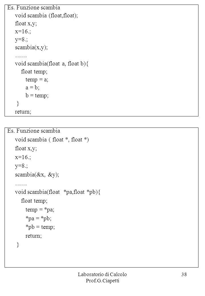 Laboratorio di Calcolo Prof.G.Ciapetti 38 Es. Funzione scambia void scambia (float,float); float x,y; x=16.; y=8.; scambia(x,y); …… void scambia(float