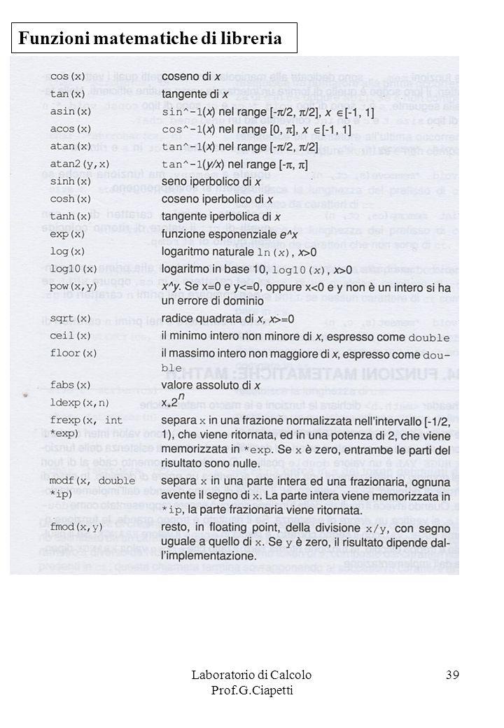 Laboratorio di Calcolo Prof.G.Ciapetti 39 Funzioni matematiche di libreria