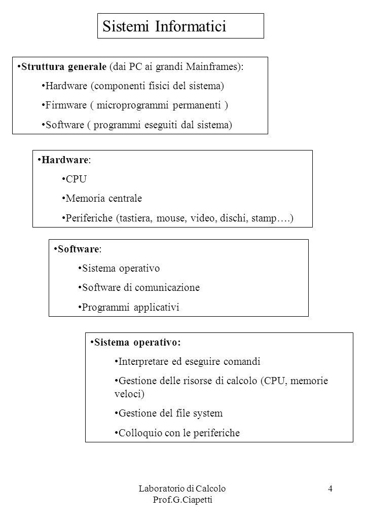 Laboratorio di Calcolo Prof.G.Ciapetti 4 Sistemi Informatici Struttura generale (dai PC ai grandi Mainframes): Hardware (componenti fisici del sistema