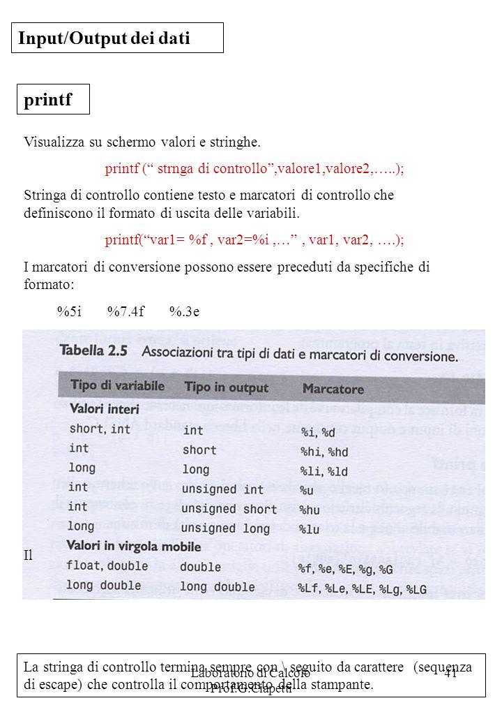 Laboratorio di Calcolo Prof.G.Ciapetti 41 Input/Output dei dati printf Visualizza su schermo valori e stringhe. printf ( strnga di controllo,valore1,v