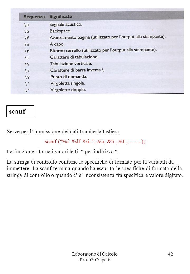 Laboratorio di Calcolo Prof.G.Ciapetti 42 scanf Serve per l immissione dei dati tramite la tastiera. scanf (%f %lf %i.., &a, &b, &I, …….); La funzione