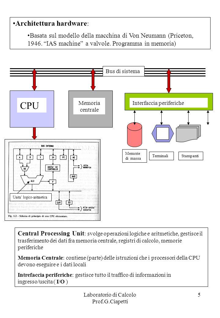Laboratorio di Calcolo Prof.G.Ciapetti 5 Architettura hardware : Basata sul modello della macchina di Von Neumann (Priceton, 1946. IAS machine a valvo
