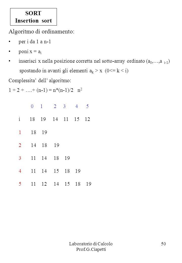 Laboratorio di Calcolo Prof.G.Ciapetti 50 SORT Insertion sort Algoritmo di ordinamento: per i da 1 a n-1 poni x = a i inserisci x nella posizione corr