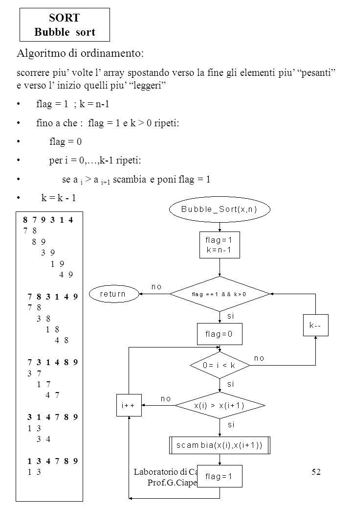 Laboratorio di Calcolo Prof.G.Ciapetti 52 SORT Bubble sort Algoritmo di ordinamento: scorrere piu volte l array spostando verso la fine gli elementi p