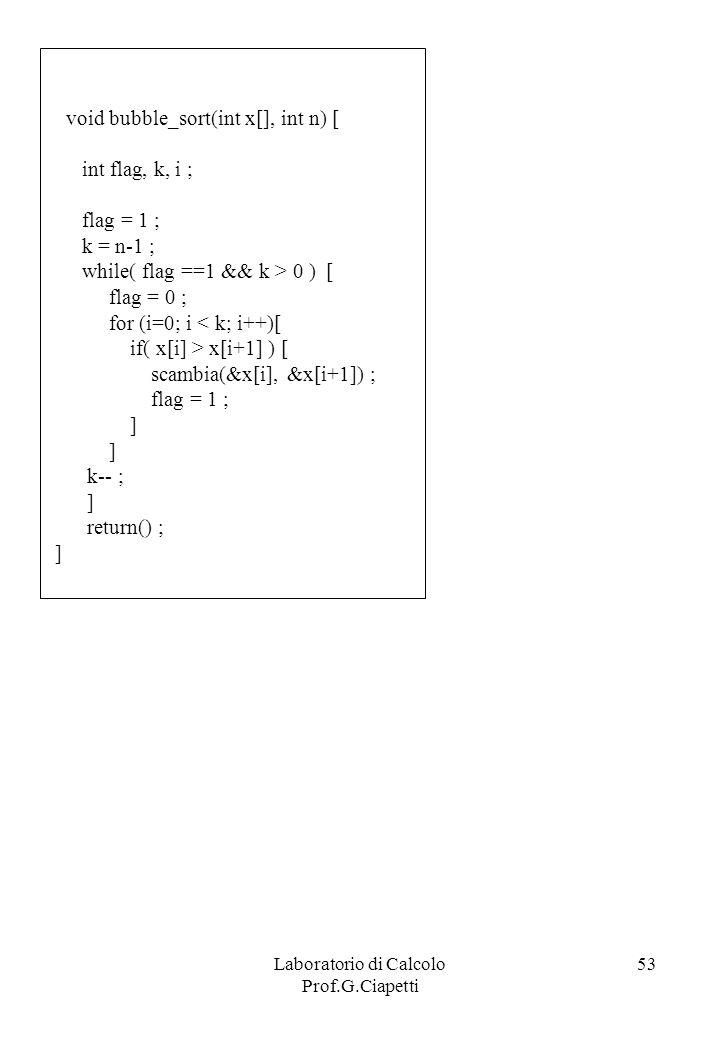 Laboratorio di Calcolo Prof.G.Ciapetti 53 void bubble_sort(int x[], int n) [ int flag, k, i ; flag = 1 ; k = n-1 ; while( flag ==1 && k > 0 ) [ flag =