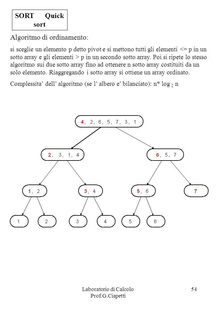 Laboratorio di Calcolo Prof.G.Ciapetti 54 SORT Quick sort Algoritmo di ordinamento: si sceglie un elemento p detto pivot e si mettono tutti gli elemen