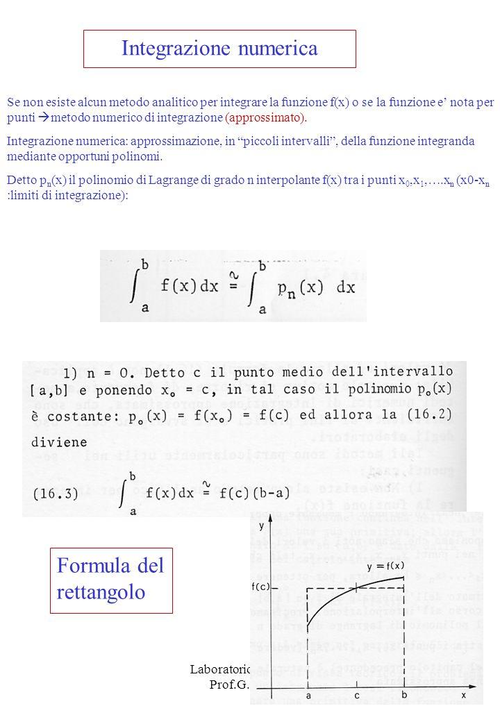 Laboratorio di Calcolo Prof.G.Ciapetti 56 Integrazione numerica Se non esiste alcun metodo analitico per integrare la funzione f(x) o se la funzione e