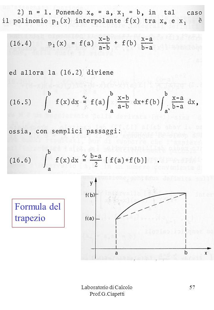 Laboratorio di Calcolo Prof.G.Ciapetti 57 Formula del trapezio