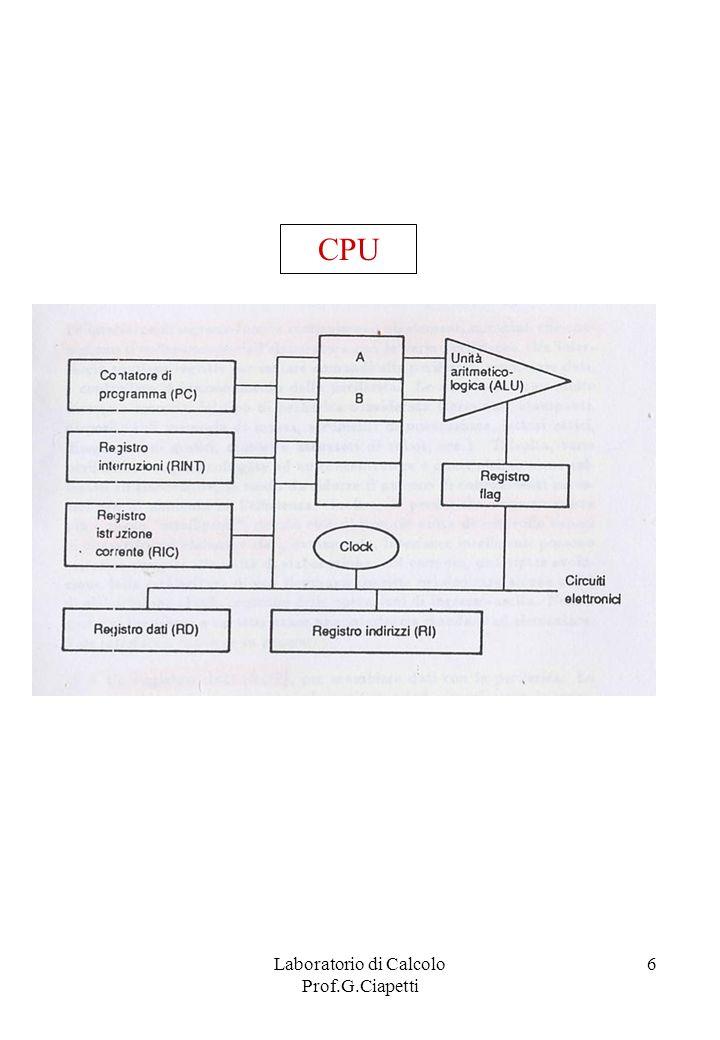 Laboratorio di Calcolo Prof.G.Ciapetti 17 Codifica caratteri Codice ASCII (American Standard Code for Information Interchange).