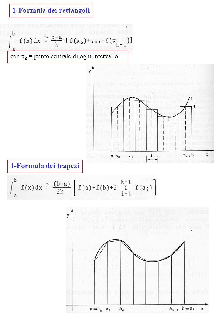 Laboratorio di Calcolo Prof.G.Ciapetti 60 1-Formula dei rettangoli 1-Formula dei trapezi con x k = punto centrale di ogni intervallo