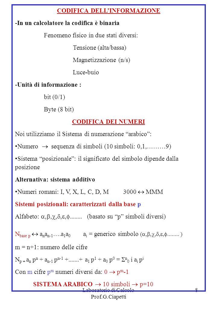 Laboratorio di Calcolo Prof.G.Ciapetti 9 p=10 (decimale) (0,…….9) 331 10 = (3*10 2 + 3*10 1 + 1*10 0 ) p=2 (binario) (0,1) 101001011 2 = (1*2 8 + 0*2 7 + 1*2 6 + 0*2 5 + 0*24 + 1*2 3 + 0*2 2 + 1*2 1 + 1*2 0 ) = 331 10 p=8 (ottale) (0,1,………..7) 513 8 = (5*8 2 + 1*8 1 + 3*8 0 ) = 320 + 8 + 3 = 331 10 p=16 (esadecimale) (0,1,………..9,A,B,C,D,E,F,) 14B 16 = (1*16 2 + 4*16 1 + 1*16 0 ) = 331 10 p = DECIMALE 0 1 2 3 4 5 6 7 8 9 10 11 12 13 14 15 16..
