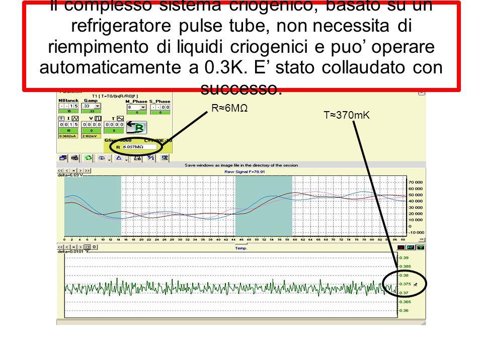 R6MΩ T370mK Il complesso sistema criogenico, basato su un refrigeratore pulse tube, non necessita di riempimento di liquidi criogenici e puo operare automaticamente a 0.3K.