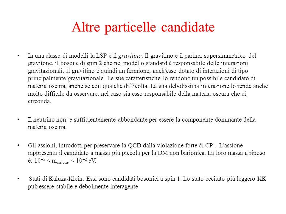 Altre particelle candidate In una classe di modelli la LSP è il gravitino. Il gravitino è il partner supersimmetrico del gravitone, il bosone di spin