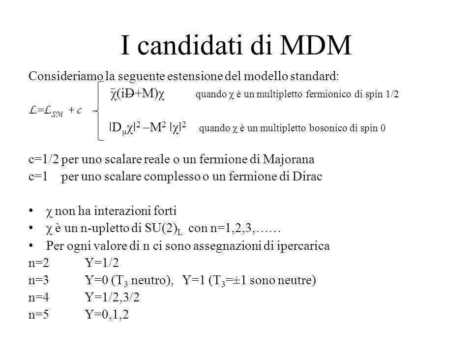 I candidati di MDM Consideriamo la seguente estensione del modello standard: χ(iD+M)χ quando χ è un multipletto fermionico di spin 1/2 L=L SM + c ǀ D
