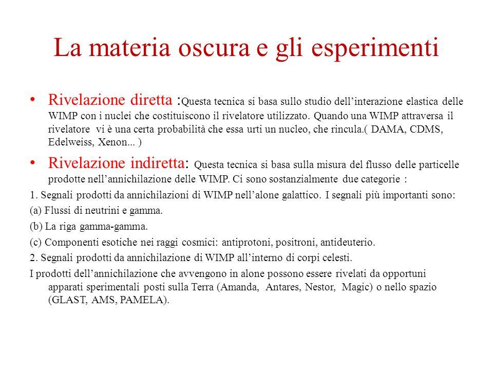 La materia oscura e gli esperimenti Rivelazione diretta : Questa tecnica si basa sullo studio dellinterazione elastica delle WIMP con i nuclei che cos
