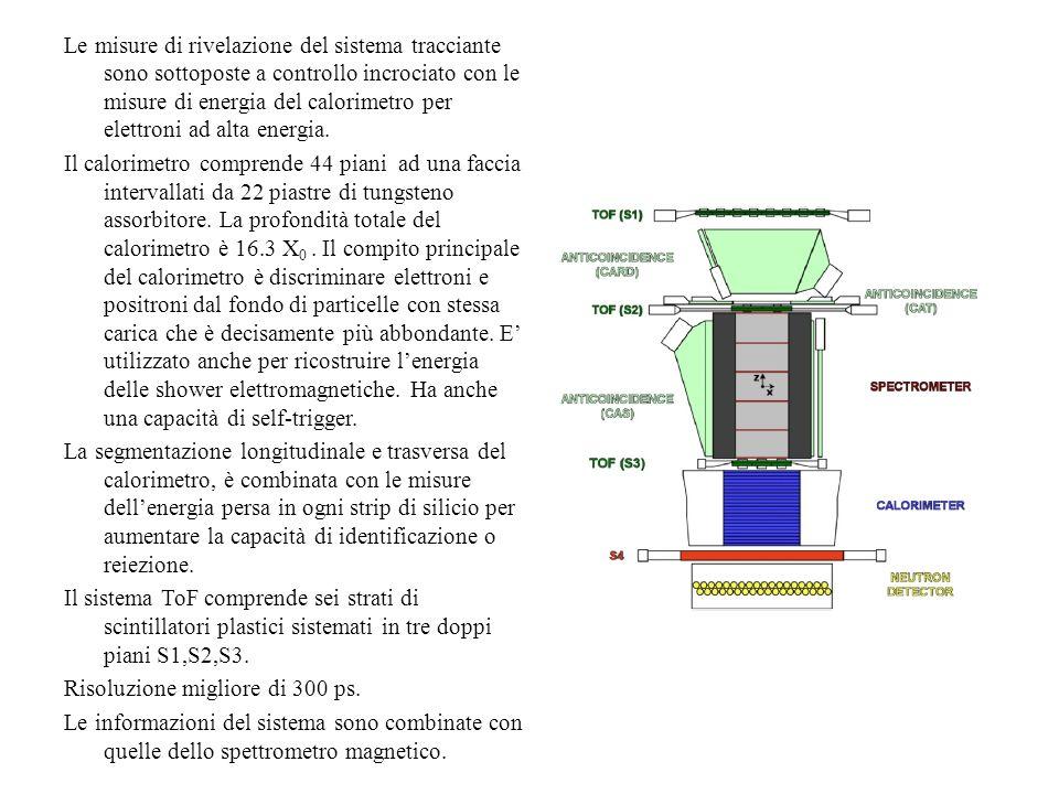 Le misure di rivelazione del sistema tracciante sono sottoposte a controllo incrociato con le misure di energia del calorimetro per elettroni ad alta