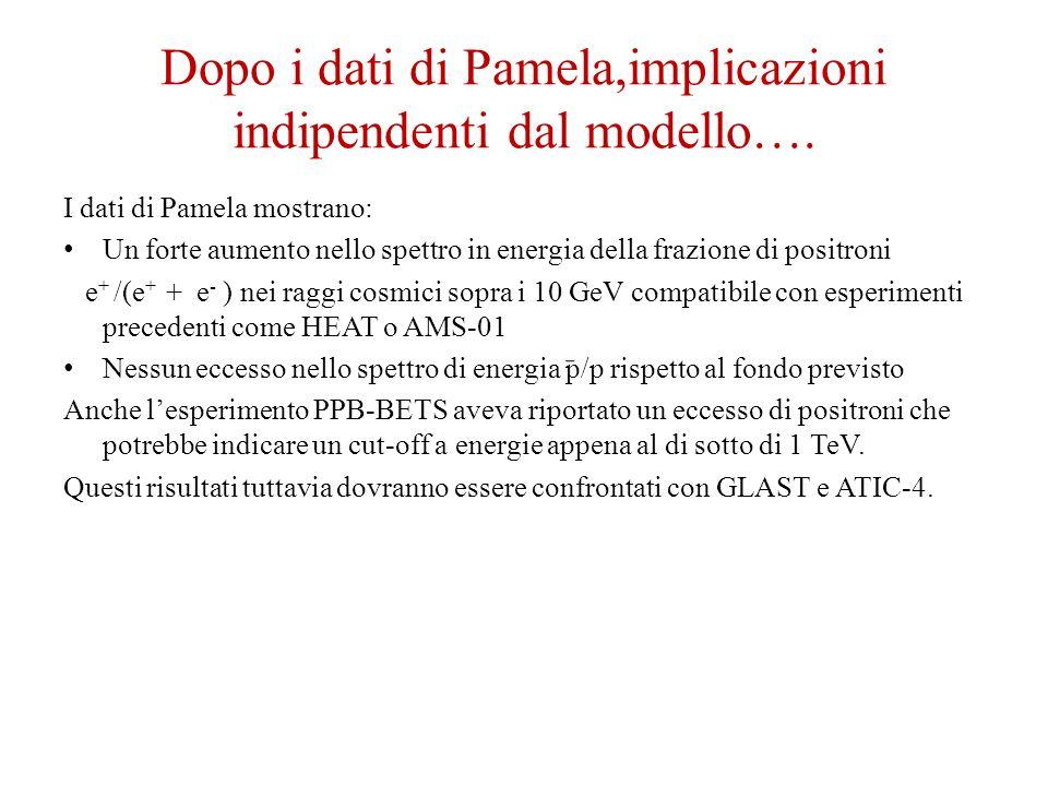 Dopo i dati di Pamela,implicazioni indipendenti dal modello…. I dati di Pamela mostrano: Un forte aumento nello spettro in energia della frazione di p