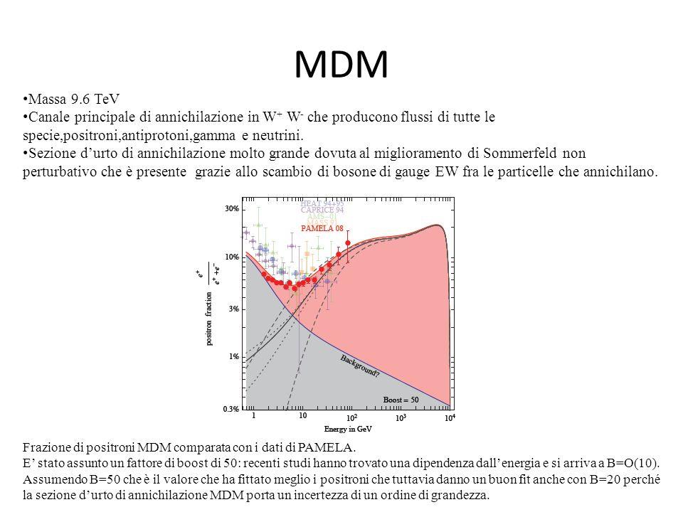 MDM Frazione di positroni MDM comparata con i dati di PAMELA. E stato assunto un fattore di boost di 50: recenti studi hanno trovato una dipendenza da