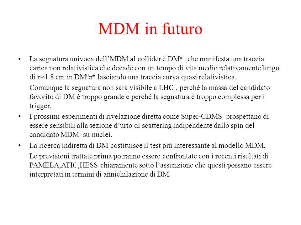 MDM in futuro La segnatura univoca dellMDM al collider è DM ±,che manifesta una traccia carica non relativistica che decade con un tempo di vita medio