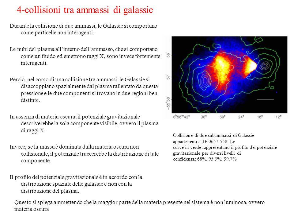 4-collisioni tra ammassi di galassie Durante la collisione di due ammassi, le Galassie si comportano come particelle non interagenti. Le nubi del plas