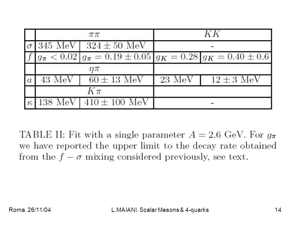 Roma. 26/11/04L.MAIANI. Scalar Mesons & 4-quarks14
