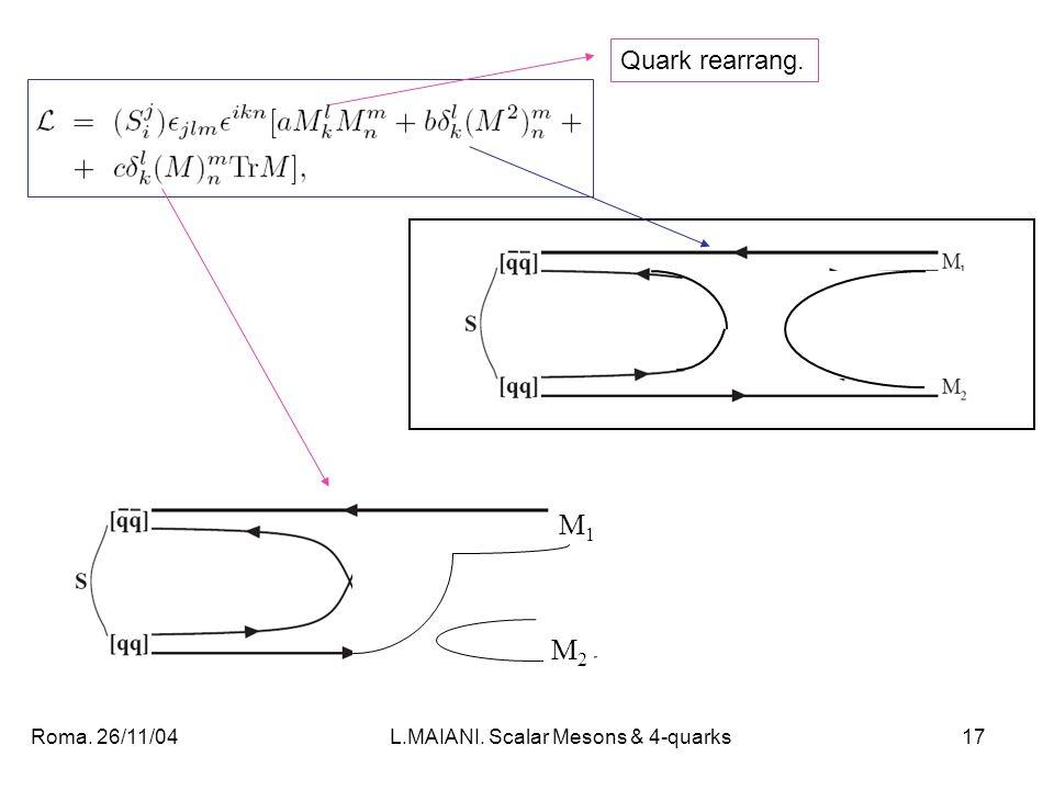 Roma. 26/11/04L.MAIANI. Scalar Mesons & 4-quarks17 Quark rearrang. M1M1 M2M2