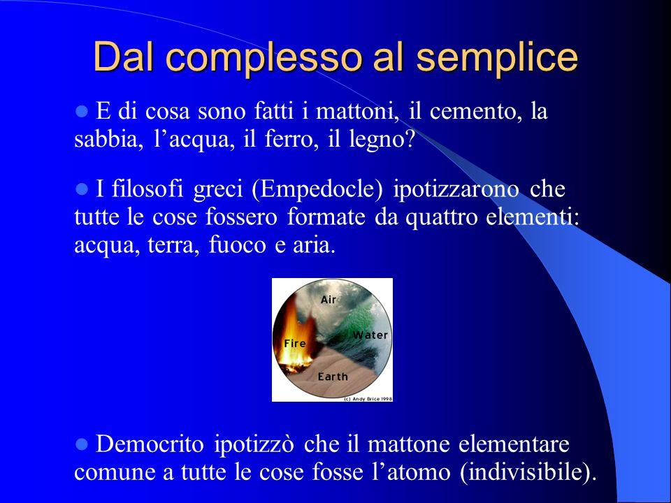 Dal complesso al semplice E di cosa sono fatti i mattoni, il cemento, la sabbia, lacqua, il ferro, il legno? Democrito ipotizzò che il mattone element
