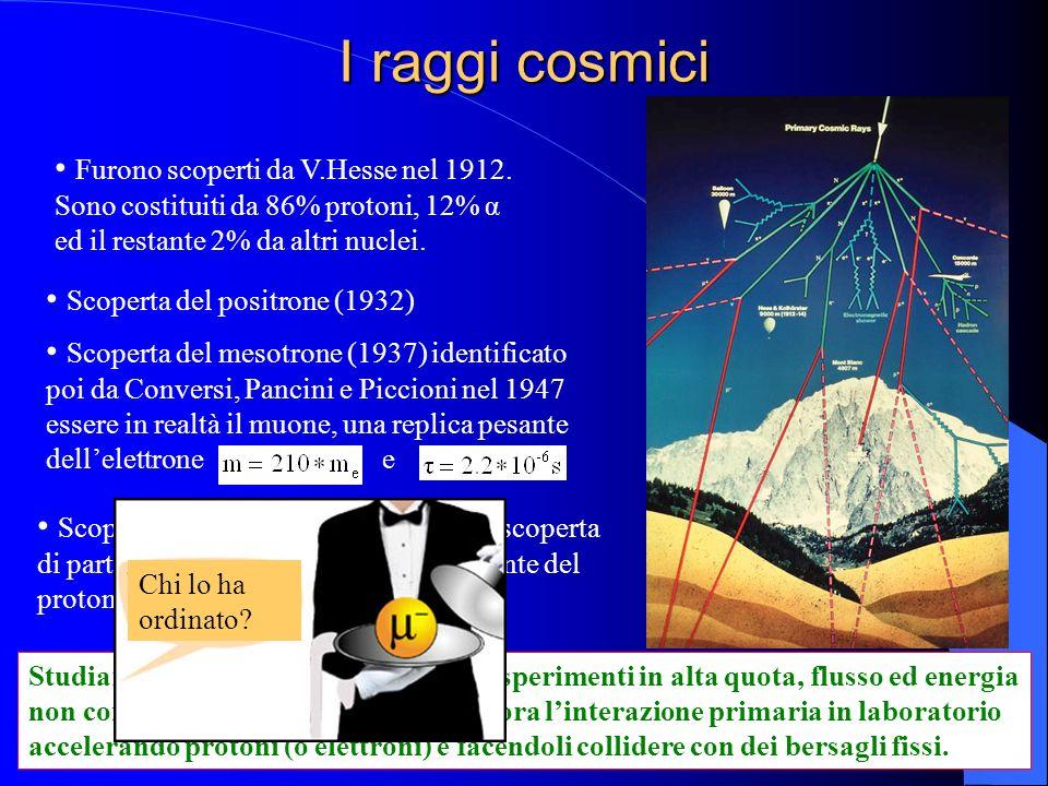 I raggi cosmici Furono scoperti da V.Hesse nel 1912. Sono costituiti da 86% protoni, 12% α ed il restante 2% da altri nuclei. Scoperta del positrone (